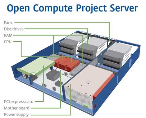 opencomputeserver